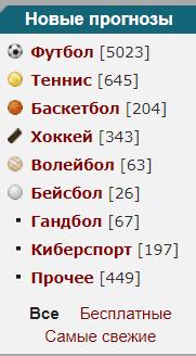 Новые прогнозы на сайте Betonsuccess ru(Бетон саксес)