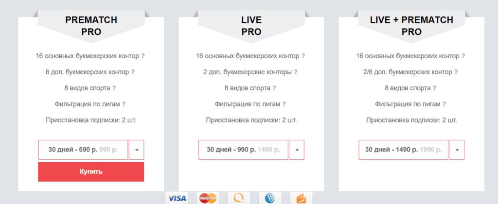 3bet.pro