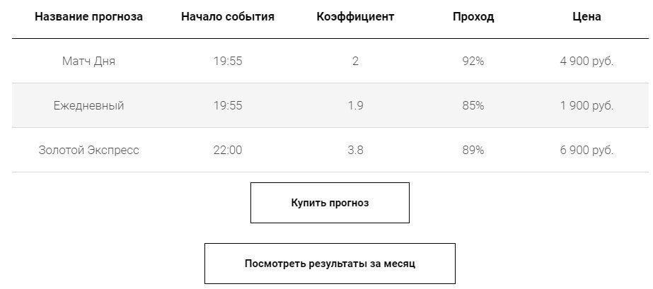 ceny-za-podpisku-na-russian-betting