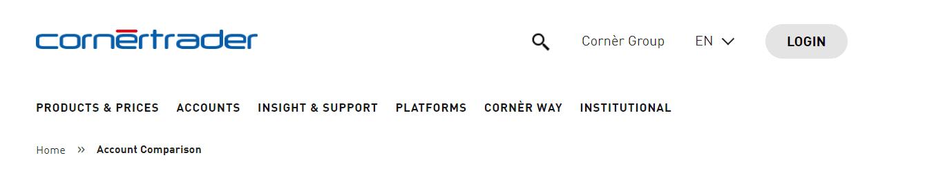 corner trader карта сайта