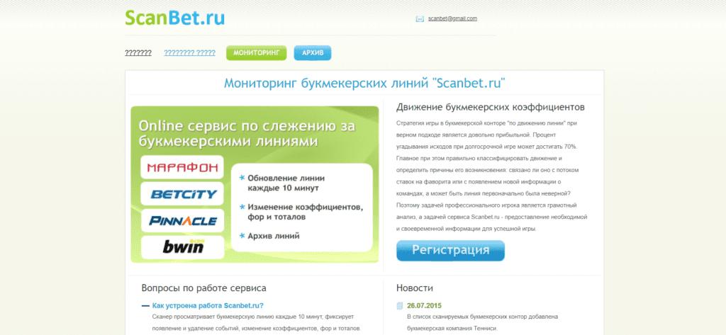 scanbets ru