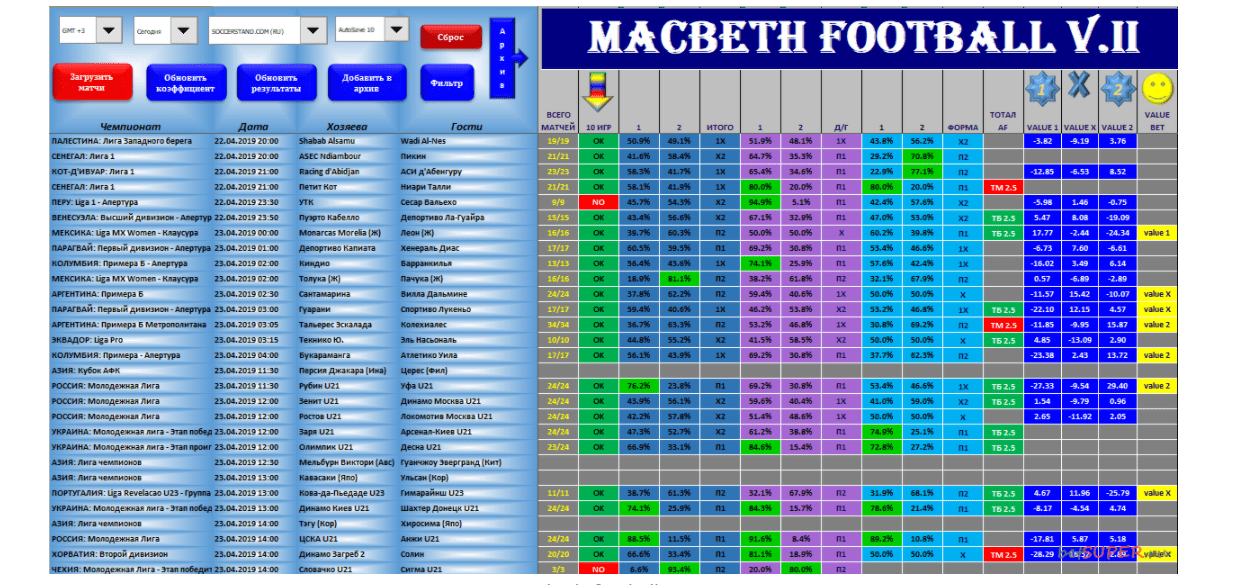 machbeth football статистика