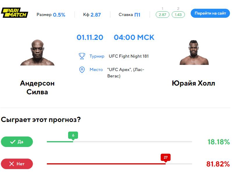 Прогноз UFC бесплатно