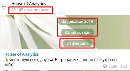 house of analytics подписчики