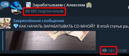 Телеграмм invest alexey - просмотры и подписчики