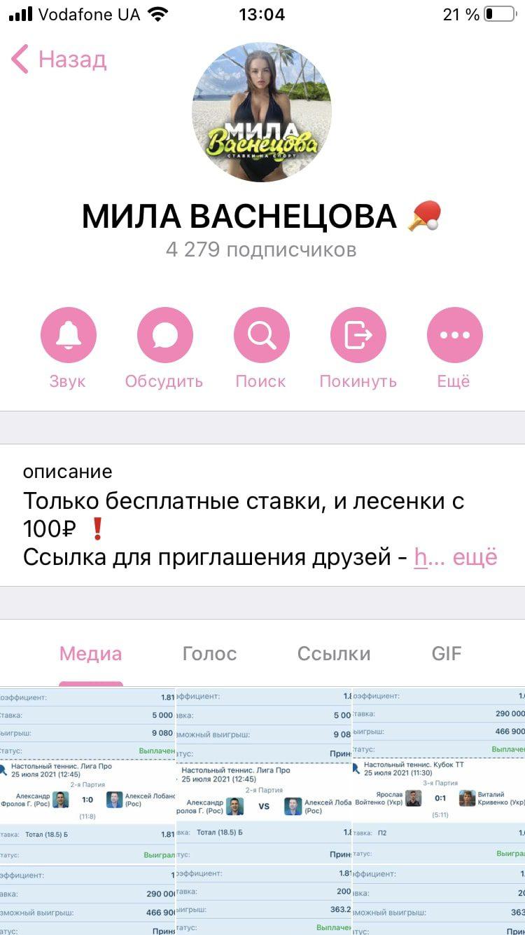 Каппер Мила Васнецова Телеграмм канал
