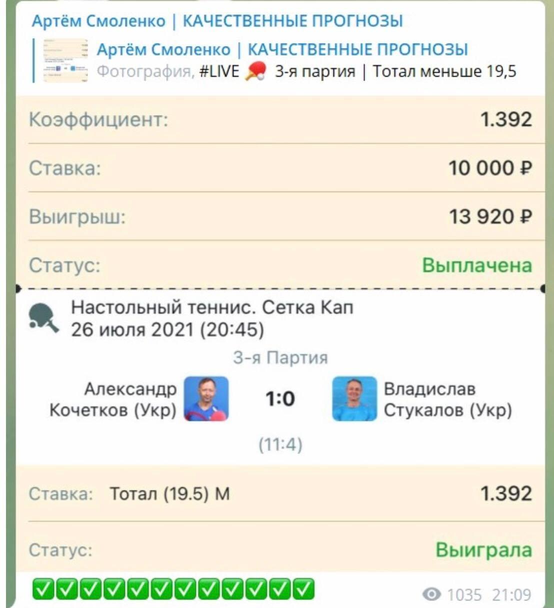 Прогнозы на спорт в Телеграмм Артем Смоленко