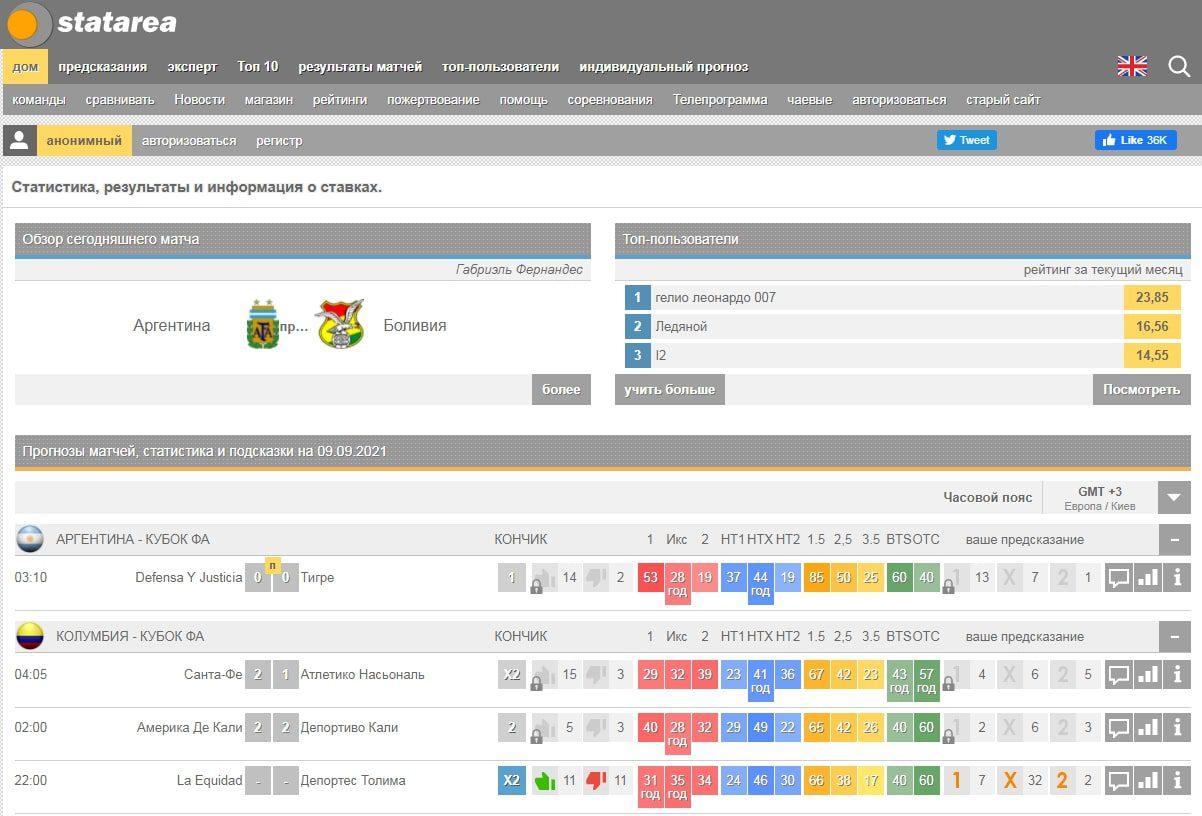Statarea.com – информационно-аналитический сервис