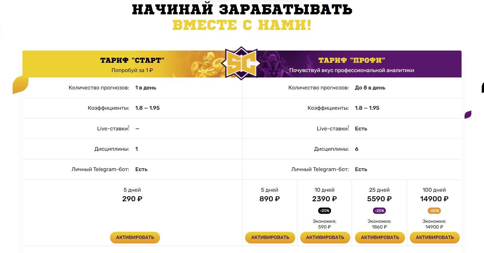 Цены на услуги от Спорткрафт.клуб