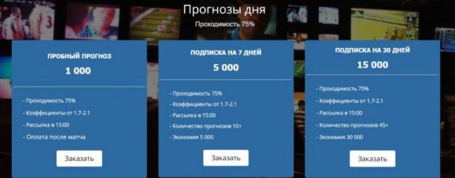Стоимость платной аналитики и других услуг с проекта Israel-bet.ru