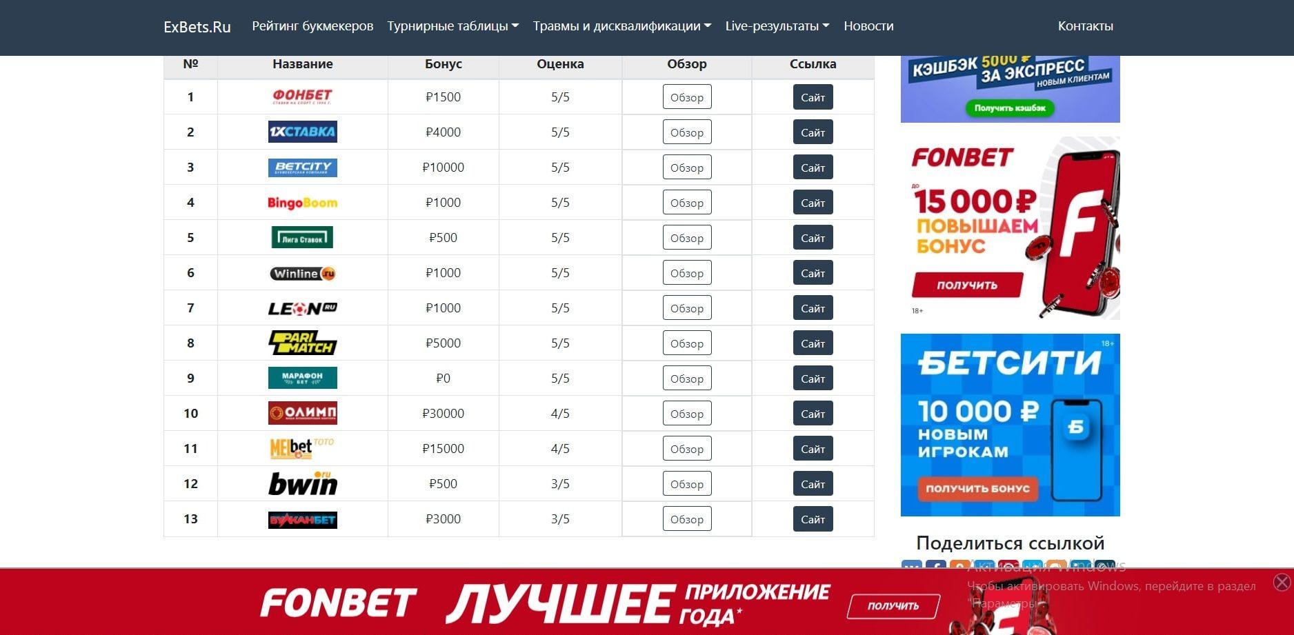 Как работает каппер Exbets.ru бесплатные прогнозы на спорт