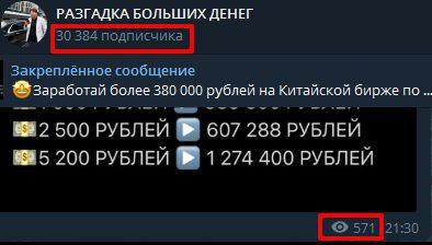 Телеграмм Разгадка больших денег Олега Мещерского