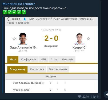 Статистика ставок на теннис от каппера Максим Червонюк