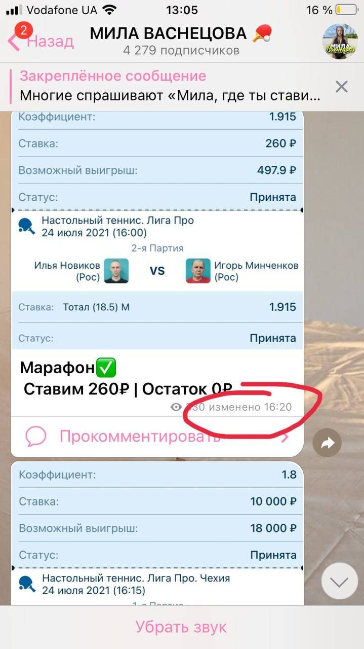 Каппер Мила Васнецова Телеграмм - изменение постов