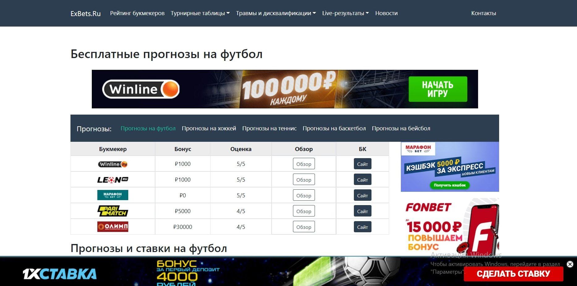 Exbets.ru - сайт бесплатных прогнозов на спорт