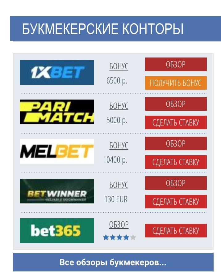 Реклама БК на сайте Ratingbet com (Рейтингбет)